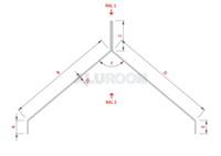 Hřebenová lišta pro hromosvod ABC